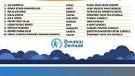 Türkiye Oyuncu Beyinler Turnuvasında